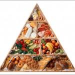 влияние питания на наше здоровье